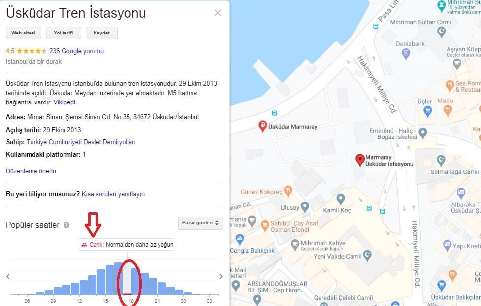 Marmaray Üsküdar Tren İstasyonu Popüler Saatler