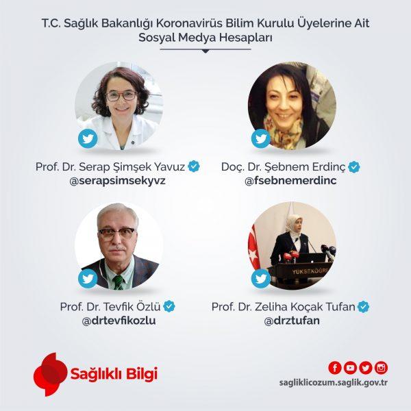 Sağlık Bakanlığı Koronavirüs Bilim Kurulu Üyeleri Twitter hesapları - 3