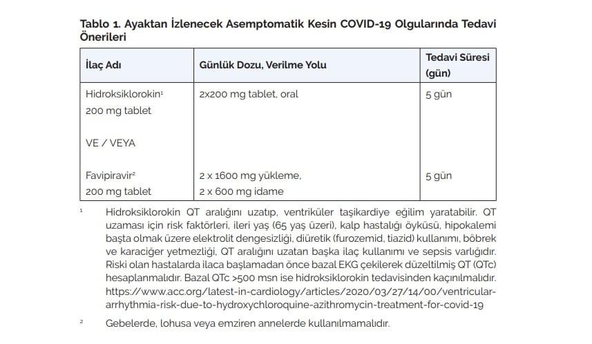 Ayaktan İzlenecek Asemptomatik Kesin Covid-19 Olgularında Tedavi Önerileri- Ekim 2020