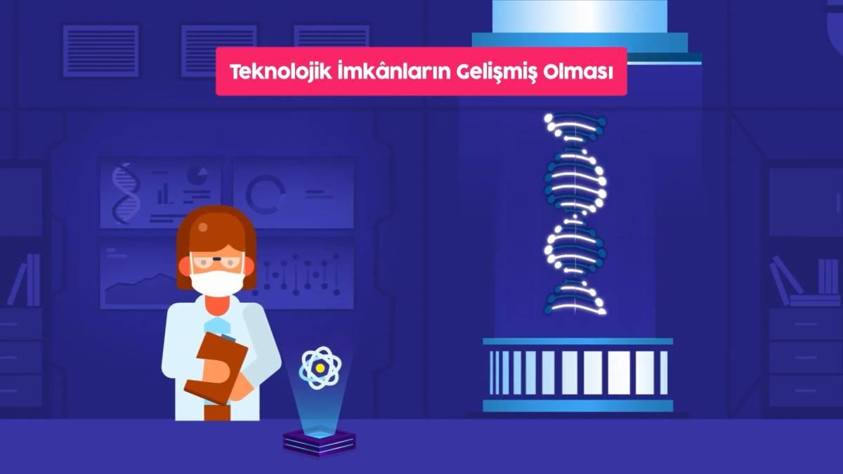 Teknolojik İmkanların Gelişmiş Olması