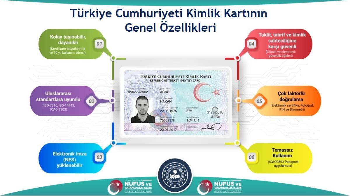 Sahte kimlik kartları nasıl anlaşılır - Türkiye Cumhuriyeti Kimlik Kartı genel özellikleri