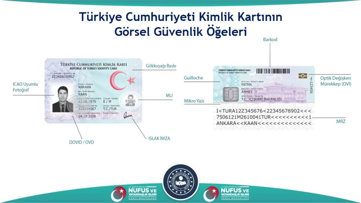 Sahte kimlik kartları nasıl anlaşılır - Kimlik Kartı Görsel Güvenlik Öğeleri